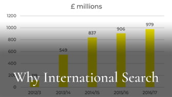 Why an effective International search is vital for UK M&A - TheNonExec business broker