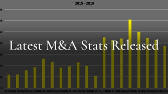 TheNonExec Latest MA Stats Released for Q4 2019