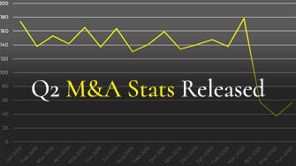 Latest Q2 2020 M&A Stats Released